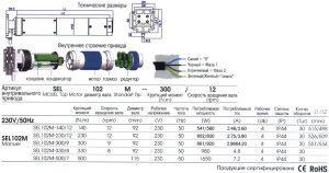 sel-102m-descr