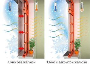 купить защитные роллеты в днепропетровске